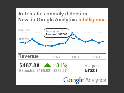 Google Analytics Flash Banner Campaign